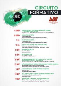 Circuit-formatiu-castellano-2